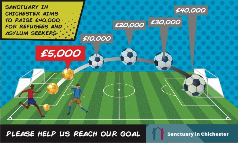 Fundraising Graphic - football_£5k