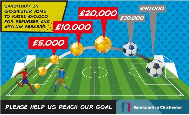 Fundraising-Graphic---football_v4_£20k4[1].jpg