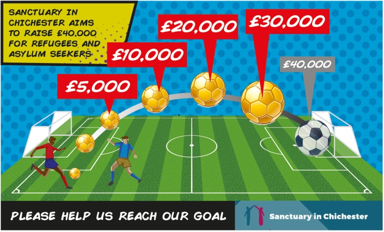 Fundraising Graphic - football_v4_£30k